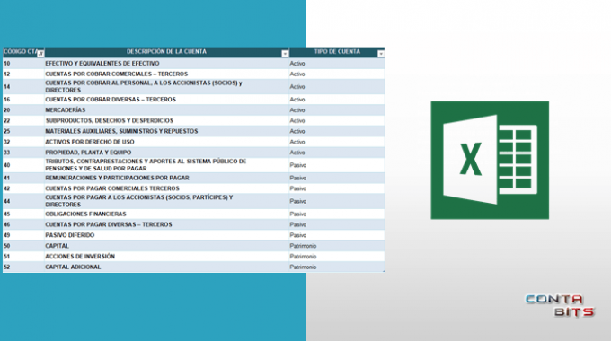 PCGE 2020 en Excel » Plan Contable General Empresarial